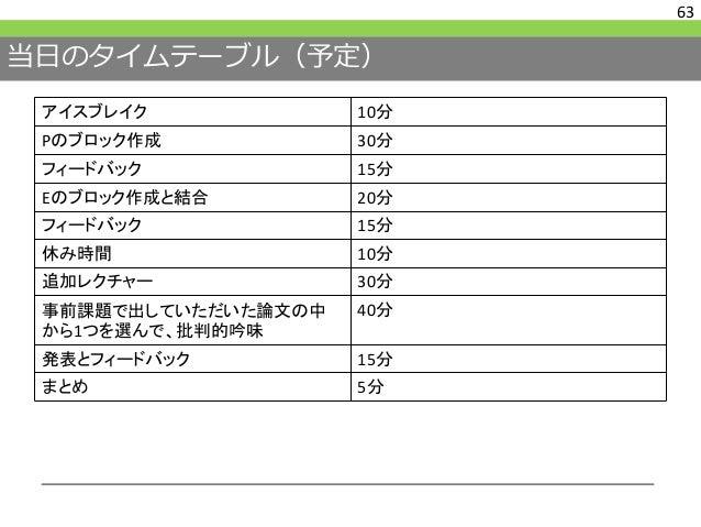 """参考資料 参考資料: • 京都大学医学図書館 """"基礎から学ぶ PubMedの使い方"""" http://www.lib.med.kyoto- u.ac.jp/pdf/pubmed_howto.pdf Last accessed 8/7/2016 •..."""