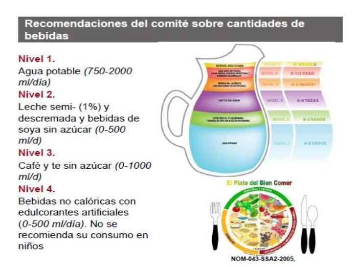 Tratamiento nutricional de la Diabetes tipo 2, por la Dra