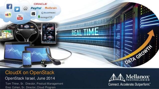 Tom Thirer, Sr. Director, Product Management Erez Cohen, Sr. Director, Cloud Program CloudX on OpenStack OpenStack Israel,...
