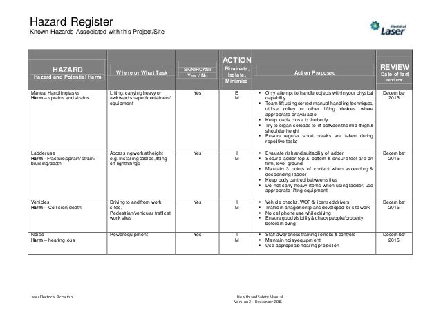 hazard risk register template - health and safety manual last updated