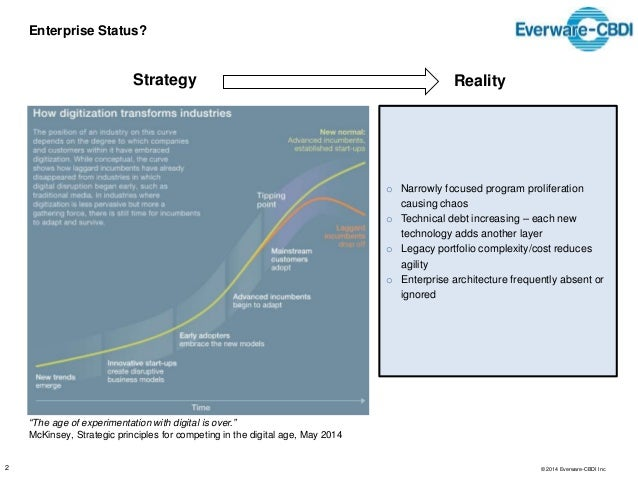 Enterprise Agile - The Undiscovered Country Slide 2