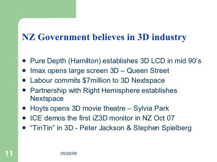 NZ Government believes in 3D industry <ul><li>Pure Depth (Hamilton) establishes 3D LCD in mid 90's </li></ul><ul><li>Imax ...