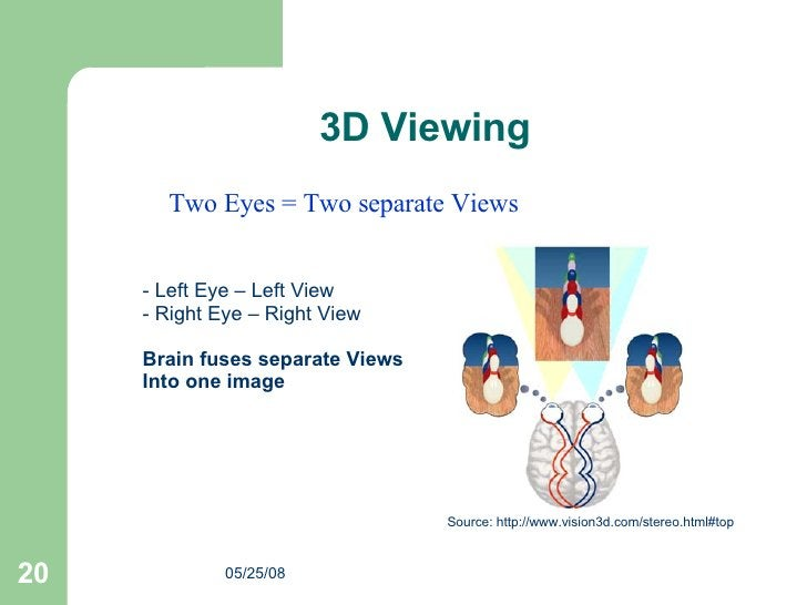 Source: http://www.vision3d.com/stereo.html#top Two Eyes = Two separate Views - Left Eye – Left View - Right Eye – Right V...