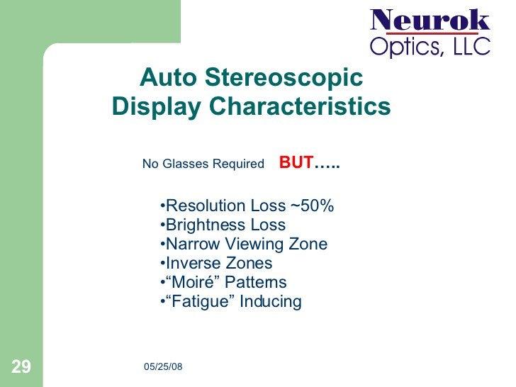 <ul><li>Resolution Loss ~50% </li></ul><ul><li>Brightness Loss  </li></ul><ul><li>Narrow Viewing Zone </li></ul><ul><li>In...