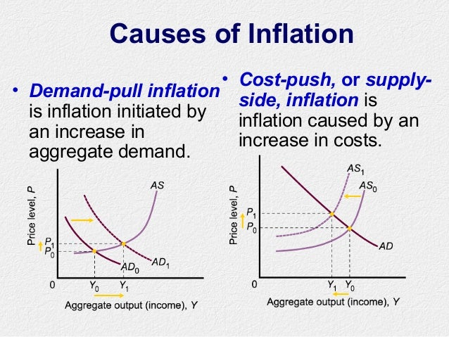 Genuine%20 %2008%20-%20 inflation%20and%20unemployment