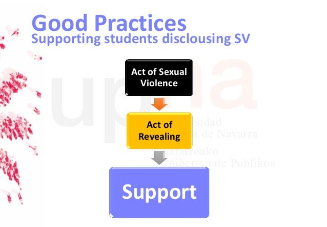 Conference Panel: Good practice in supporting students disclosing sexual violence. Slide 2