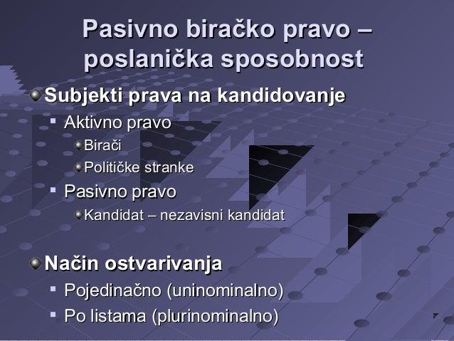 Pasivno biračko pravo – poslanička sposobnost Subjekti prava na kandidovanje   Aktivno pravo Birači Političke stranke   ...