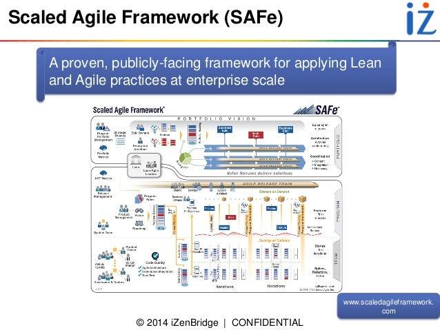 Webinar On Scaled Agile Framework (SAFe) | iZenBridge