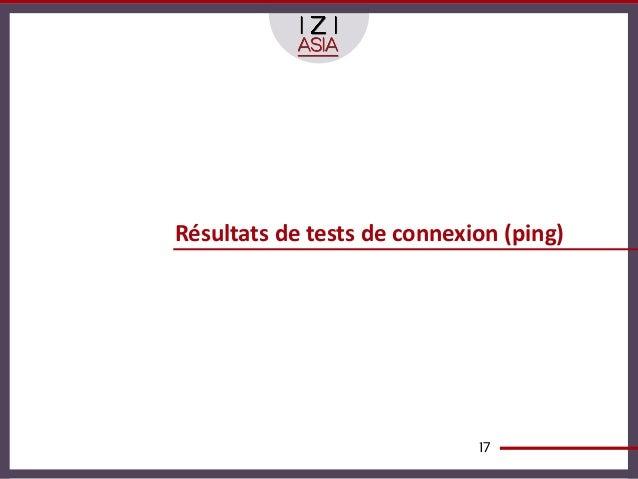 Résultats de tests de connexion (ping)                             17