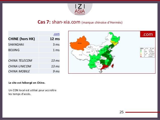 Cas 7: shan-xia.com (marque chinoise d'Hermès)                                    .com                                .com...