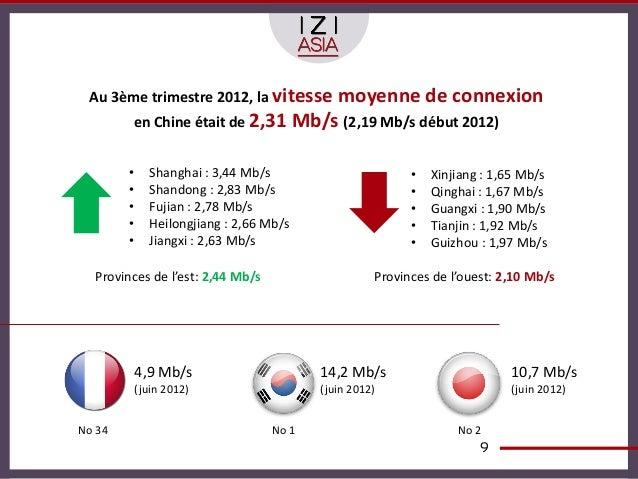 Au 3ème trimestre 2012, la vitessemoyenne de connexion        en Chine était de 2,31 Mb/s (2,19 Mb/s début 2012)        • ...
