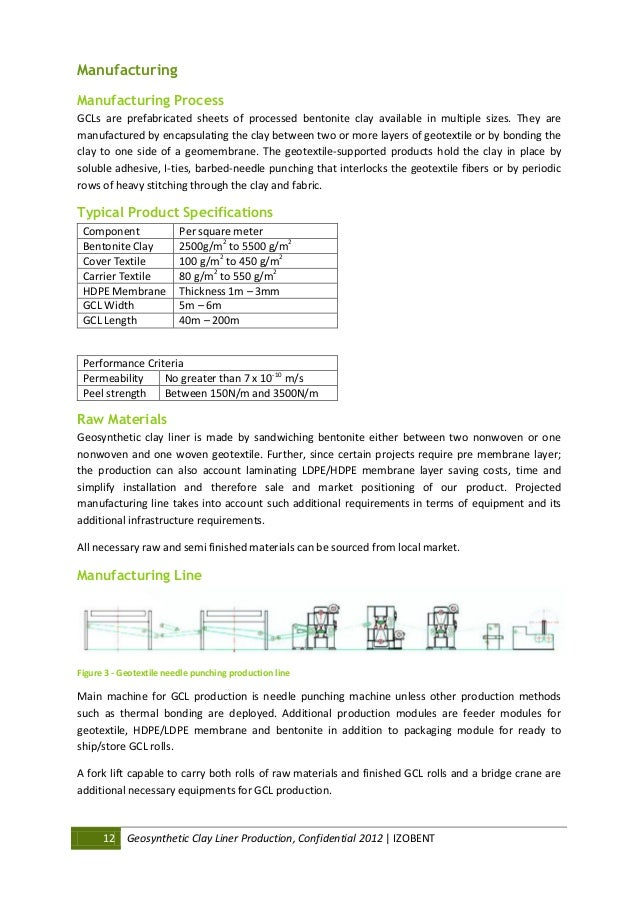 Geosynthetic Clay Liner Investment Opportunity and Analysis