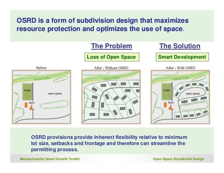 Innovative Zoning Strategies Workshop Open Space