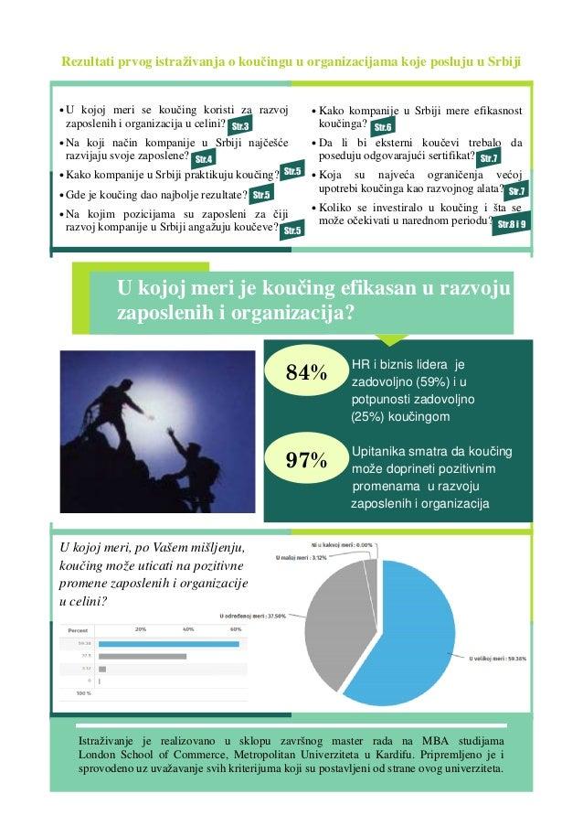 Rezultati prvog istraživanja o koučingu u organizacijama koje posluju u Srbiji HR i biznis lidera je zadovoljno (59%) i u ...
