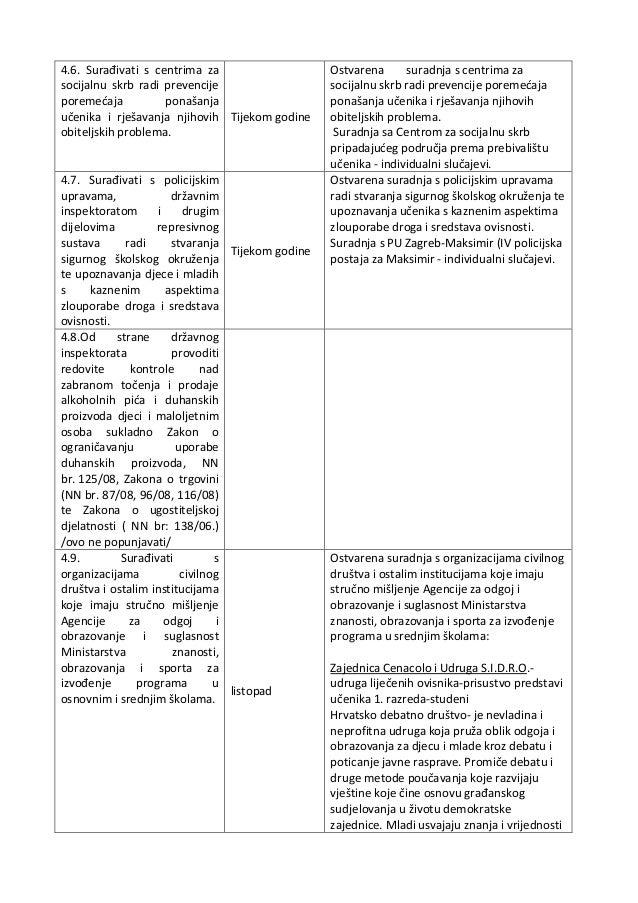 Jednostavno uspoređivanje preglednika sjedišta