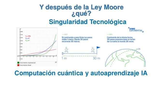 Y después de la Ley Moore ¿qué? Singularidad Tecnológica Computación cuántica y autoaprendizaje IA