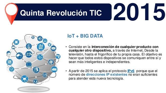 IoT + BIG DATA 2015Quinta Revolución TIC • Consiste en la interconexión de cualquier producto con cualquier otro dispositi...