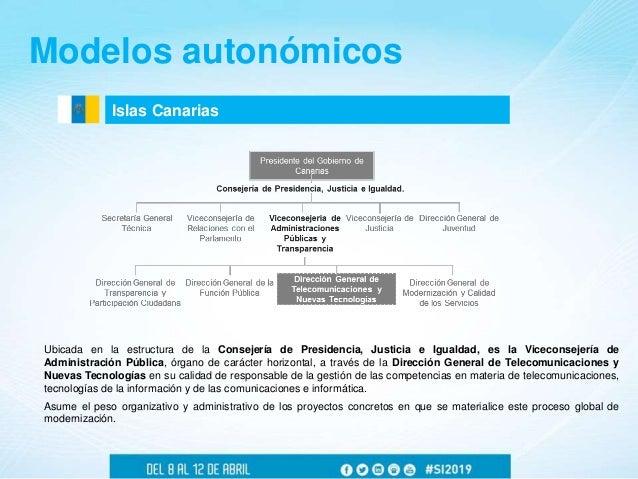 Islas Canarias Modelos autonómicos Ubicada en la estructura de la Consejería de Presidencia, Justicia e Igualdad, es la Vi...