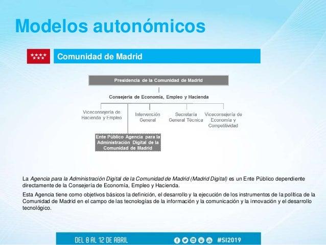 Comunidad de Madrid Modelos autonómicos La Agencia para la Administración Digital de la Comunidad de Madrid (Madrid Digita...