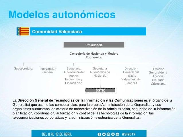 Comunidad Valenciana Modelos autonómicos La Dirección General de Tecnologías de la Información y las Comunicaciones es el ...