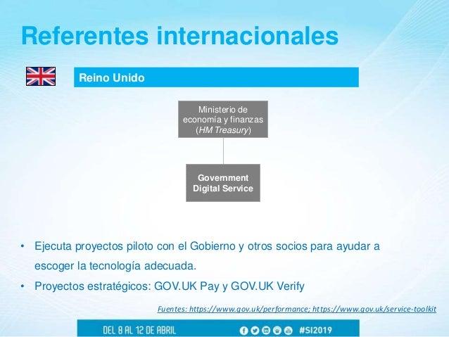 Reino Unido Government Digital Service Ministerio de economía y finanzas (HM Treasury) Referentes internacionales • Ejecut...