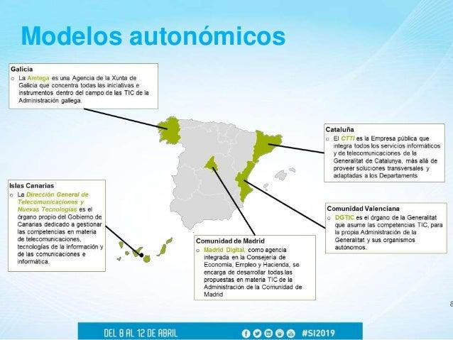 Modelos autonómicos