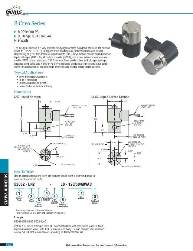 24 VDC Voltage 3//16 Orifice Gems Sensors /& Controls 85 psig Pressure 0.43 Cv 3//16 Orifice Gems Sensors D2016-C204 430F Stainless Steel General Purpose High Flow Solenoid Valve