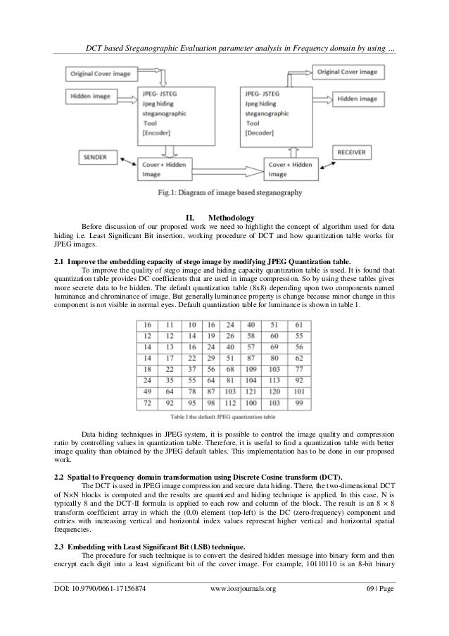 DCT based Steganographic Evaluation parameter analysis in Frequency domain by using … DOI: 10.9790/0661-17156874 www.iosrj...