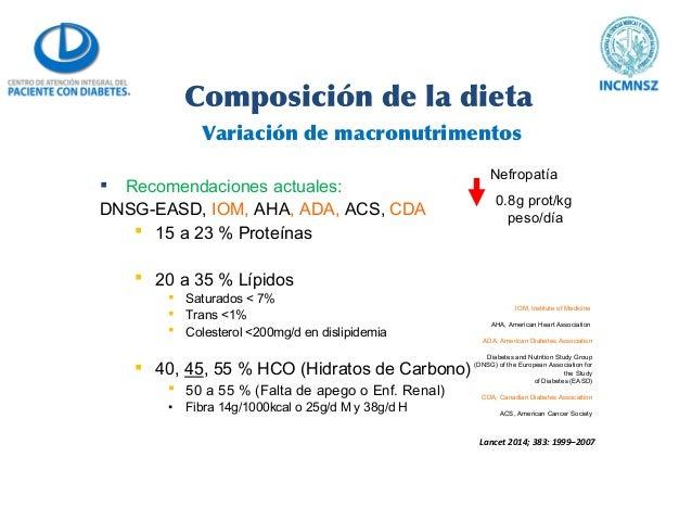 Aspectos prácticos en la dietoterapia del paciente con obesidad y diabetes mellitus tipo 2. La clave para lograr el apego ...