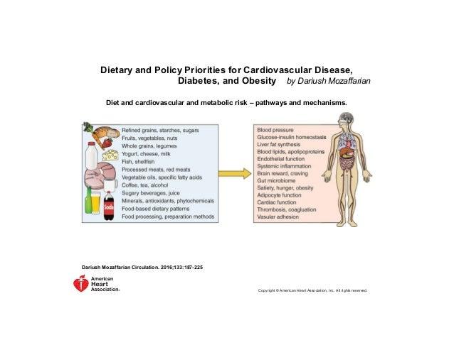 ® Programas comerciales para pérdida de peso y control metabólico basados en diferente porcentaje de macronutrimentos. Tip...