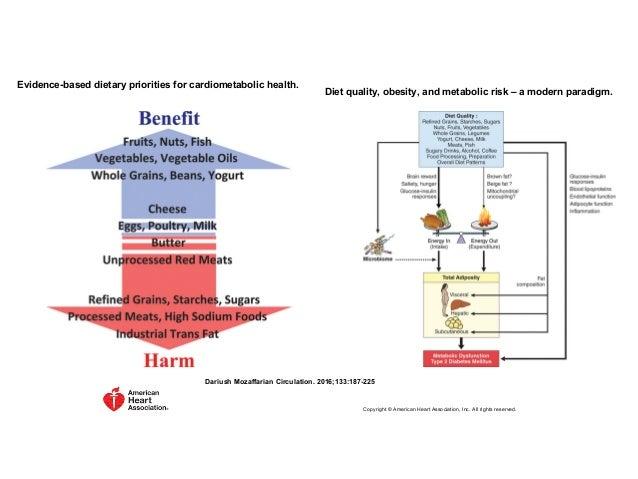 Patrones de alimentación más utilizados en la prevención y control del sobrepeso, obesidad y diabetes Patrones de alimenta...