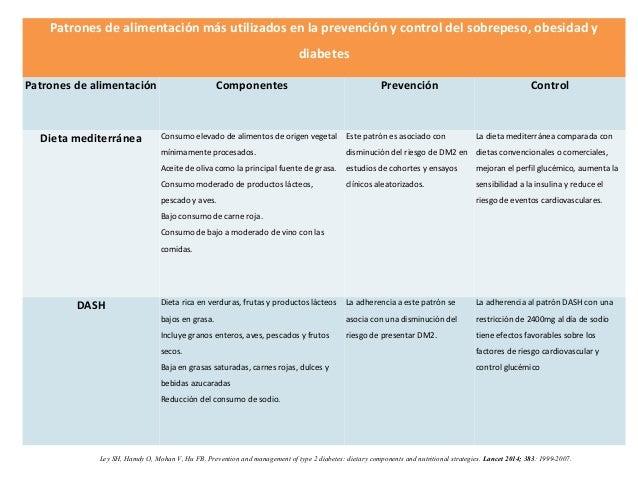 Barreras mas comunes para el seguimiento de un plan de alimentación • Falta de información. • No entendí indicaciones. • S...