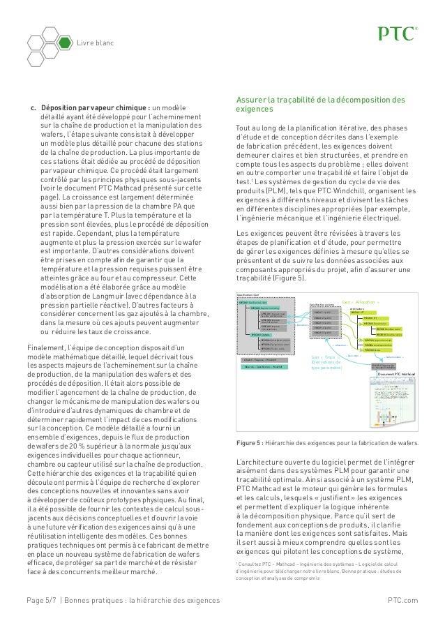 Page 5/7 | Bonnes pratiques: la hiérarchie des exigences Livre blanc PTC.com c. Déposition par vapeur chimique: un modè...