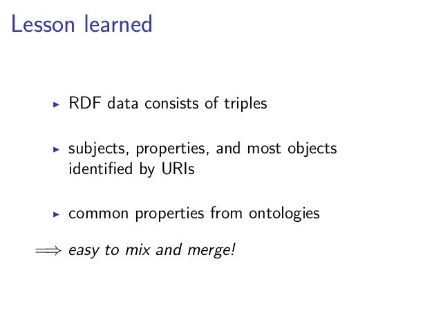 Linked Open Data  1. Data  with URIs, in RDF  2. Open  accesible via HTTP-URIs