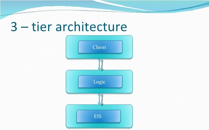 J2ee connector architecture for N tier architecture in java