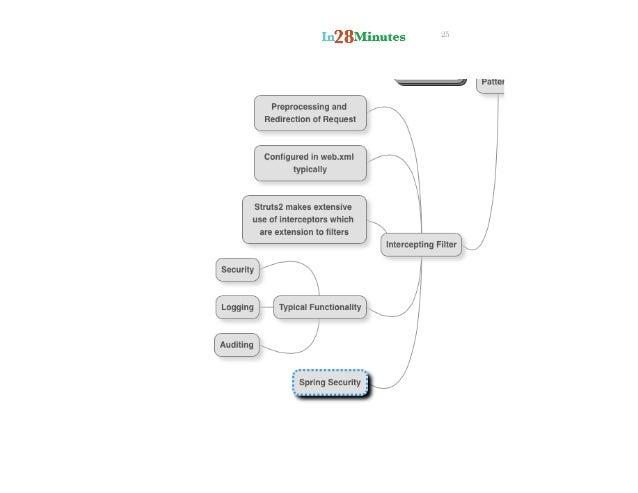 java ee 5 tutorial pdf