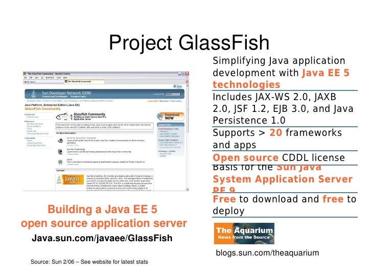 open source application server j2ee