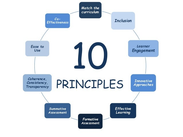University Classroom Design Principles To Facilitate Learning ~ Ten principles for successful e learning mc rmick