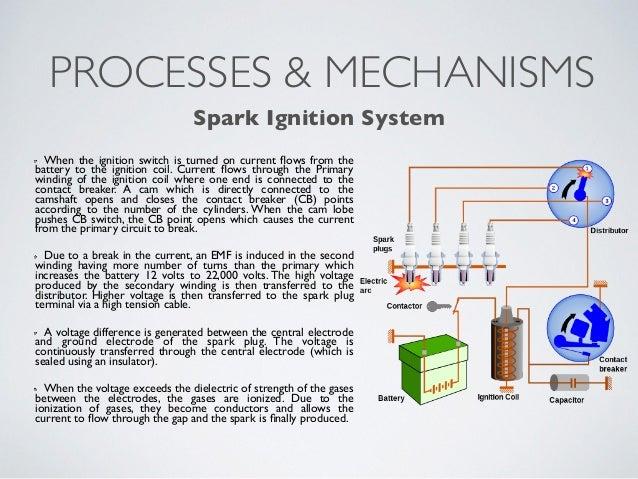 Laser Ignition System: Spark Ignition System At Diziabc.com