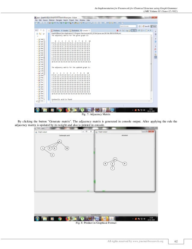 AN IMPLEMENTATION FOR FRAMEWORK FOR CHEMICAL STRUCTURE USING