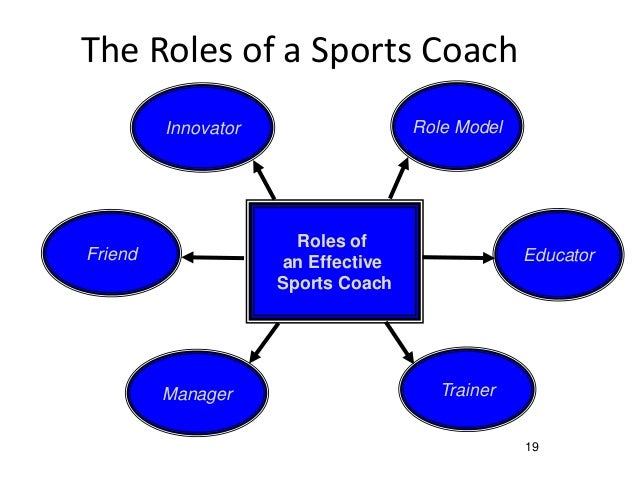 why athletes become childrens role models What qualities does a good sports role models for children they help children understand the importance of values and the reasons that motivate others to become.