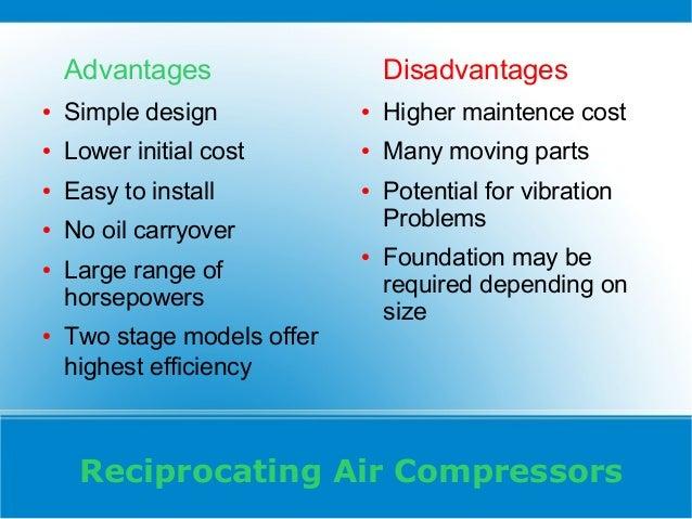 Types of Air Compressor
