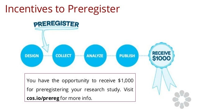 Incentives to Preregister You have the opportunity to receive $1,000 for preregistering your research study. Visit cos.io/...