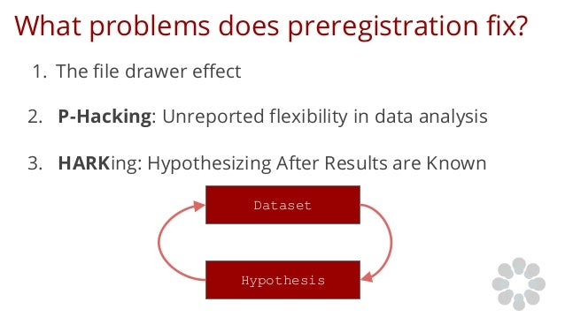 What problems does preregistration fix? 1. The file drawer effect 2. P-Hacking: Unreported flexibility in data analysis 3....