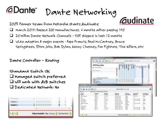 9 ) audio video ethernet (avb cobra net dante)