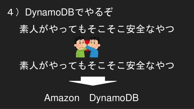 4)DynamoDBでやるぞ 素人がやってもそこそこ安全なやつ Amazon DynamoDB 素人がやってもそこそこ安全なやつ