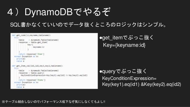 4)DynamoDBでやるぞ SQL書かなくていいのでデータ抜くところのロジックはシンプル。 Key={keyname:id} KeyConditionExpression= Key(key1).eq(id1) &Key(key2).eq(id...