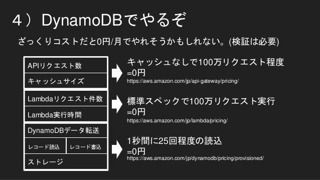 4)DynamoDBでやるぞ ざっくりコストだと0円/月でやれそうかもしれない。(検証は必要) ストレージ レコード読込 レコード書込 DynamoDBデータ転送 Lambda実行時間 Lambdaリクエスト件数 APIリクエスト数 キャッシュ...