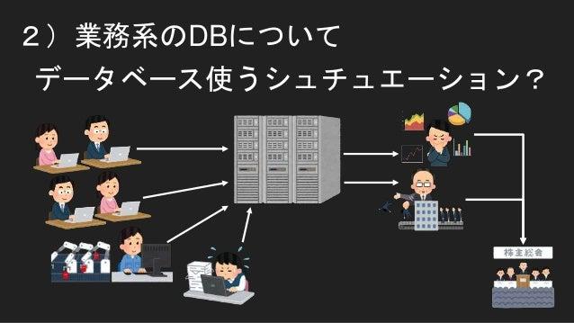 2)業務系のDBについて データベース使うシュチュエーション?