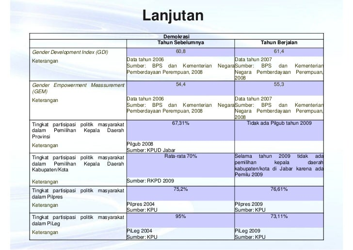 6 Kapolres di Lampung Dimutasi